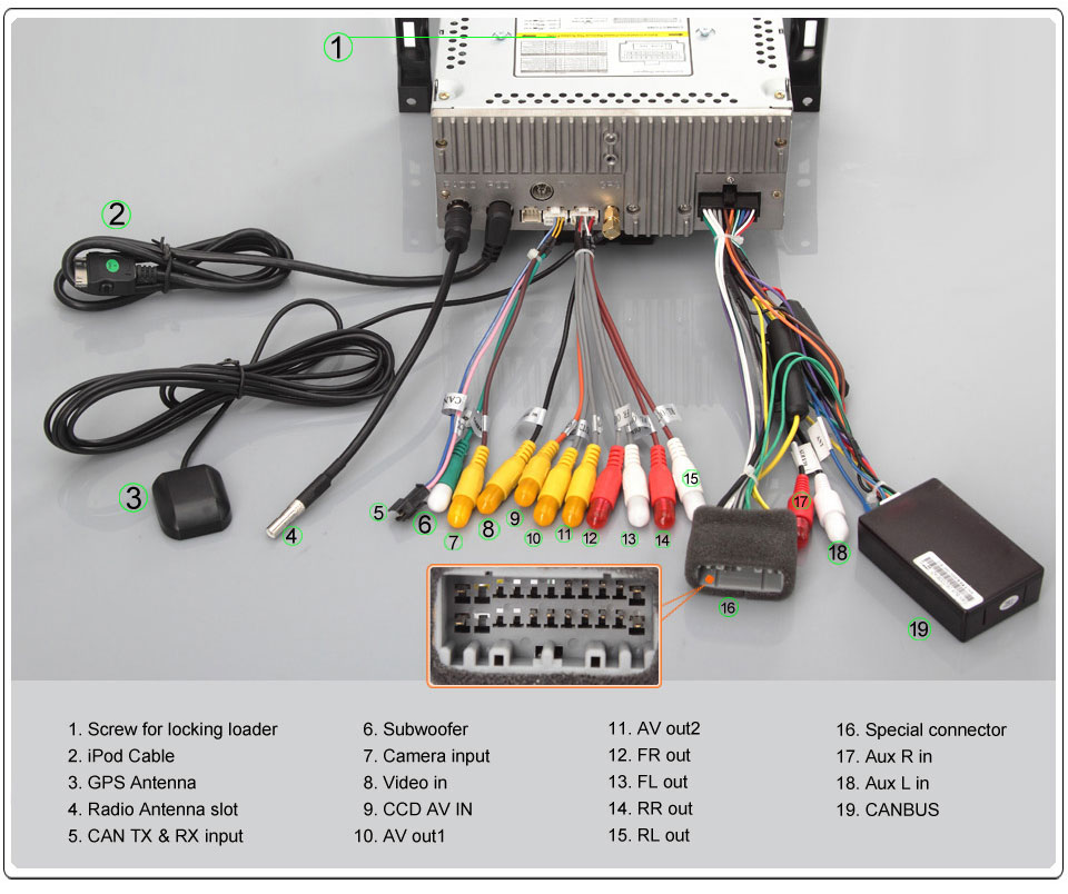pioneer radio wire codes images ouku radio remote control on pioneer dvd player wiring harness color